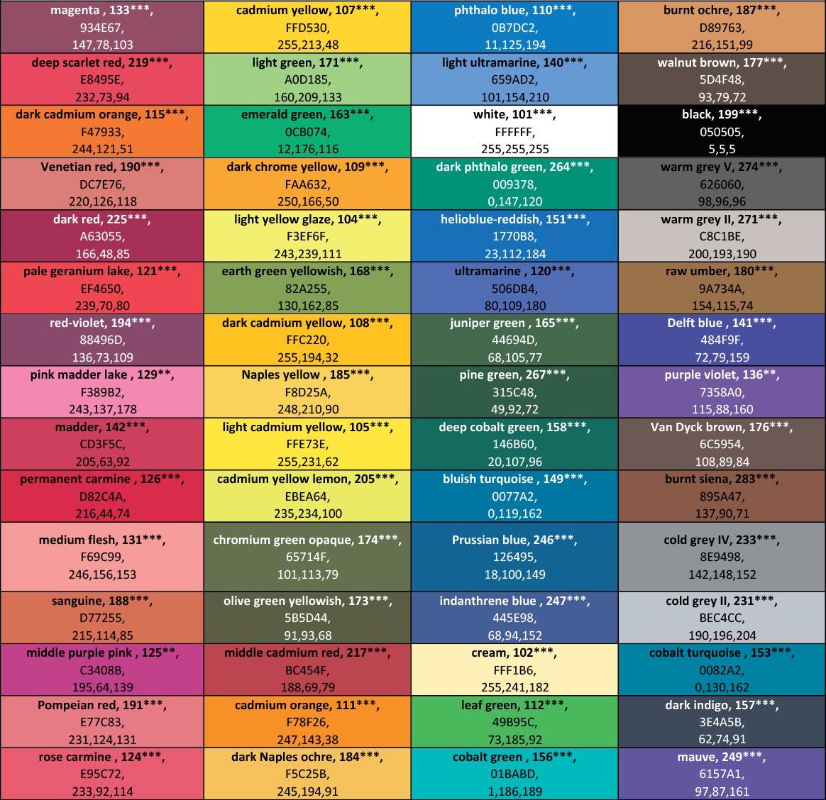کاتالوگ رنگ های فابر کاستل پلی کروم 60 رنگ